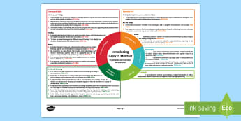 Introducing Growth Mindset Second Level CfE IDL Topic Web - Planner, plan, planning, overview, cross-curricular,Scottish