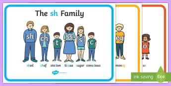 Sound Families Display Posters - australia, english, posters, display posters, phonemes, sound families, spellings, spell, display,Au