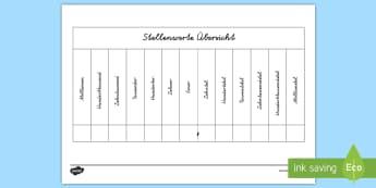Stellenwerte Übersicht Arbeitsblatt - Zahlen, Nummern, Ziffern, zählen, Dezimalzahlen, Kommazahlen, Komma, German