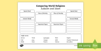 Compare Islam and Judaism Activity Sheet - KS1, World Religion Day 15th January, Judaism, Islam, Musilm, celebrations, holy books, places of wo
