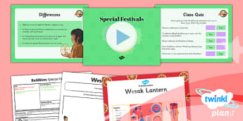 RE: Buddhism: Special Festivals Year 4 Lesson Pack 4