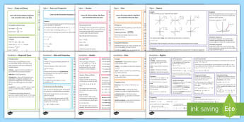 GCSE Maths Revision Mat Pack - foundation, higher, content, new, shape, number, algebra, data, probability, review, key facts, key