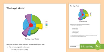 Urbanisation: The Hoyt Model Activity Sheet - urban, urbanisation, hoyt, model, city, worksheet