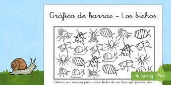 Ficha: Gráfico de barras   los bichos Ficha de actividad - libélula, abeja, caracol, hormiga, típula, escarabajo, mariposa, oruga, gusano, mariquita, cochini