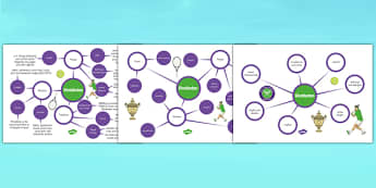 Wimbledon Concept Maps Worksheet / Activity Sheet, worksheet