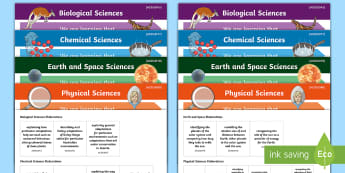 Science Understandings along with Elaborations Year 5 Curriculum Objective Posters - grade 5, Australian Curriculum, Australian science, TIB, WALT ,Australia