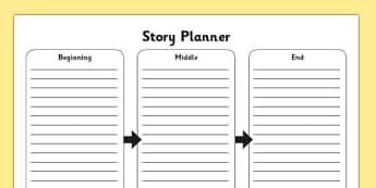 Narrative Planning Template - beginning, middle, end, narrative, planning, template, scaffold, plan, story, planner, writing