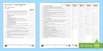 AQA Biology Unit 4.5 Homeostasis and Response Student Progress Sheet - Student Progress Sheets, AQA, RAG sheet, Unit 4.5 Homeostasis and Response