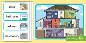 Label a House Resource Pack - EYFS, Houses and Homes, my environment, buildings, house, home, room, bedroom, bathroom, kitchen
