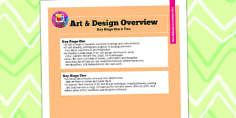 2014 National Curriculum Art and Design Overview - new curriculum, plans