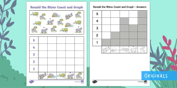 Ronald the Rhino Count and Graph Activity Sheet - Ronald the Rhino, rhyming, pattern, story, jungle, Africa, rhino, data, statistics, data collection,