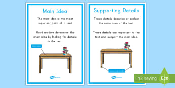 Main Idea and Supporting Details Display Poster - Main Idea, Supporting Details, Nonfiction, Informational Text, Reading Comprehension