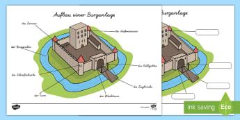 Aufbau einer Burganlage Arbeitsblatt - Burg, Teile, Ritter, Geschichte, HSU, HSK, Sachunterricht