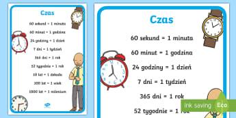Plakat Jednostki czasu - godzina, minuta, sekunda, czas, godzina, jednostki, czasu, plakat, gazetka, ściana, ścienna, gazet