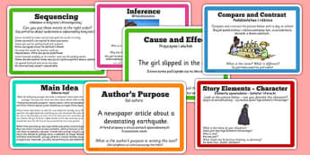 Guided Reading Skills Task Cards Polish Translation - reading, guided, polish, cards, skills, task