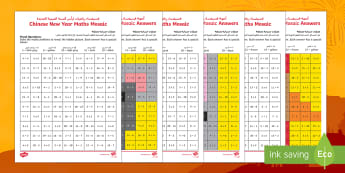 Chinese New Year Mixed Operations Mosaics Arabic/English - Chinese New Year KS1. KS2, EYFS, Celebration, festivals, rooster, add subtract, multiply, take away,