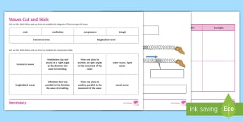 Waves Cut and Stick Worksheet / Activity Sheet - Cut and Stick, wave, waves, longitudinal, transverse, sound, sound wave, light, light wave, crest, t