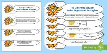 The Difference Between Rocket Engines and Jet Engines Shape Book Activity Pack - newton, jet propulsion, rocketry, history of air travel, rocket science
