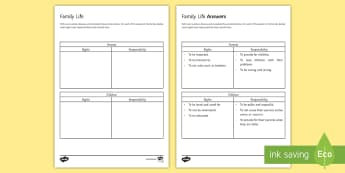 Family Rules Activity Sheet - Family Life, parents, children, rules, rights, relationship, responsibility, worksheet