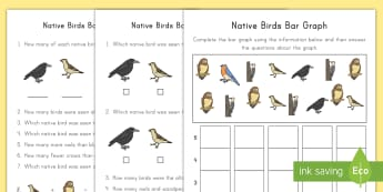 Native Birds Bar Graph Differentiated Activity  - birds, native, statistics, graph, counting