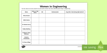 Women in Engineering KS2 Research Activity Sheet - female, international Day, science, STEM, physics, space, materials, worksheet
