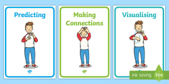 Comprehension Instruction – Junior Infants - Display Posters - New, Primary Language Curriculum, Comprehension Strategies, Skills, Reading, building bridges,Irish