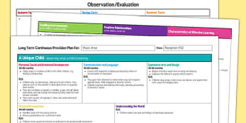 Music Area Editable Continuous Provision Plan Reception FS2