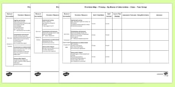 Provision Map By Waves of Intervention Primary Pro Forma