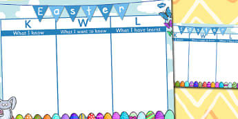 Easter Topic KWL Grid - easter, kwl, grid, know, learn, want