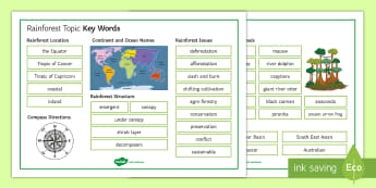 Rainforests Topic Key Words Mat  - Secondary - Geography - Rainforests - key words - topic mat