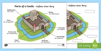 Labelled Diagram Of A Castle Display Poster English/German - palace, knight, history, display, EAL, German
