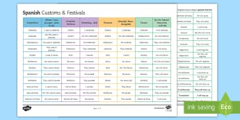 Customs and Festivals Verb Mat Spanish - Spanish, Grammar, customs, festivals, festivities, celebrations, verb, mat, tenses, conjugation