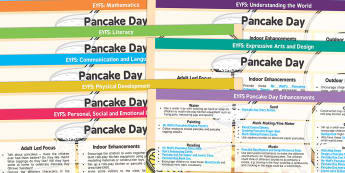 EYFS Pancake Day Lesson Plan and Enhancement Ideas - planning, EYFS, Early Years planning, Pancake Day, Shrove Tuesday, pancakes, Mardi Gras, continuous provision