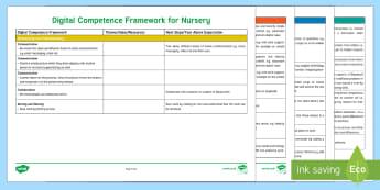 Digital Competence Framework Nursery Planning Template
