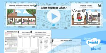 PlanIt Maths Y1 Measurement Lesson Pack Sequencing Events in Chronological Order (1)