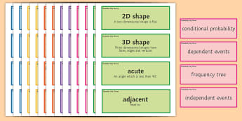 Maths Key Terms Display Pack - Revision, Topic Words, learning, kS3, KS4, keywords, vocabulary