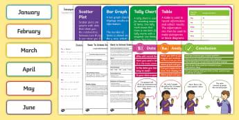 Back to School Statistics Level 2 Unit Pack - data, information, handling, new class, pie charts, bar graphs, tally, survey