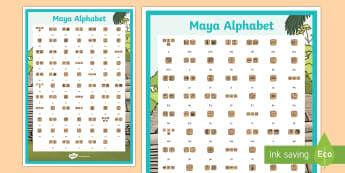 Maya Alphabet Display Poster - maya, mayan, alphabet, display poster, display, poster
