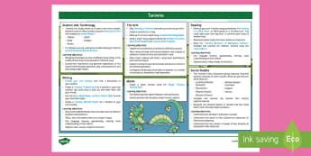 Taniwha Topic Web