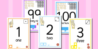 Visual Number Line Posters 0 to 120 - visual, numberline, poster
