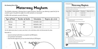 Motorway Mayhem Activity Sheet - road, maths, calculations, multiplication, pie chart, , worksheet