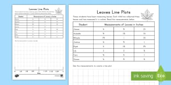 Leaves Line Plot Activity - line plot, measurement, data, graphing, fractions, number line