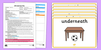 EYFS Listening Positions Adult Input Plan and Resource Pack - EYFS Can Describe Their Relative Position... , Can describe their relative position such as 'behind