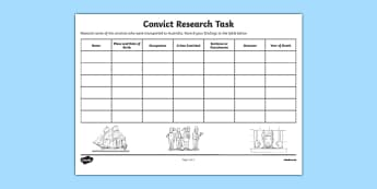 The First Fleet Convict Research Task Worksheet / Activity Sheet - australia, The First Fleet, convict, research task, information, sentence, punishment, death, worksheet