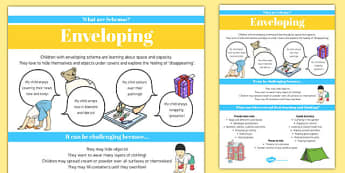 Enveloping Schema Information Poster - schemas, information, poster, display