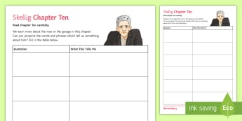 Chapter Ten Activity Sheet to Support Teaching On 'Skellig' by David Almond - KS3 Literature, Skellig, Michael, Mina, Lower Ability Reading, Guided Reading, David Almond, Analysi