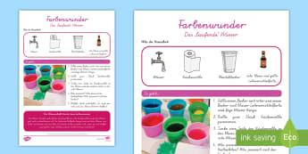 1./2. Klasse Sachunterricht Primary Resources - Page 5