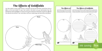 The gold rush year 5 6 history resources page 3 the effects of goldfields activity sheet achassk108 history australia australian hass fandeluxe Images