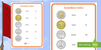 Canadian Coins Display Poster - Canada, Canadian, Coins, Money, poster, display, Currency, Loonie, toonie
