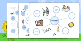 Summer Differentiated Concept Maps Activity Sheet, worksheet